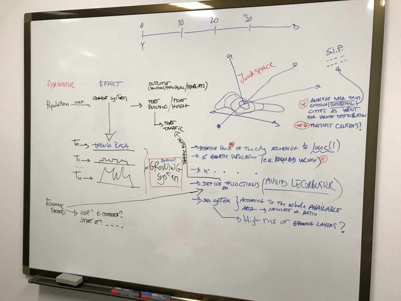 office whiteboard ideas. The Initial Brainstorming Led To First Sketch Of An Idea Modeled On A Classic Whiteboard In Dr Lombardi\u0027s Office: Office Ideas